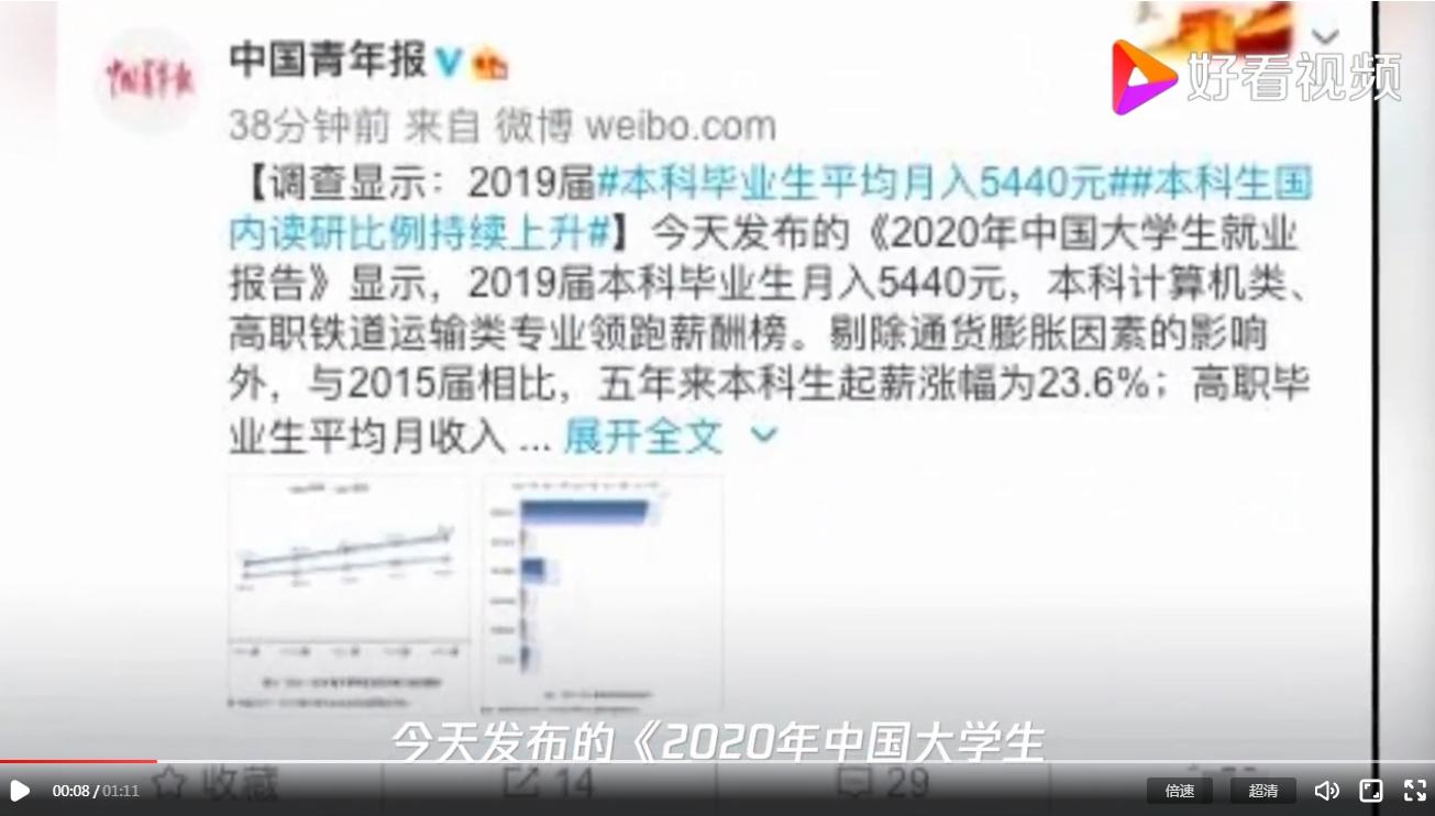 2020年中国大学生就业报告出炉!薪资最高的大学专业竟然是…
